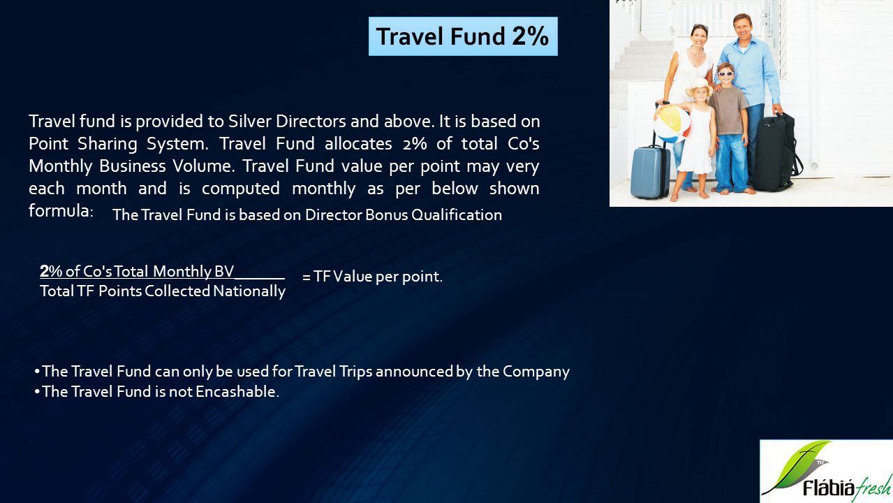 Car Fund 4% Car Fund is provided to Gold Directors and above, This is also based on Point Sharing System.