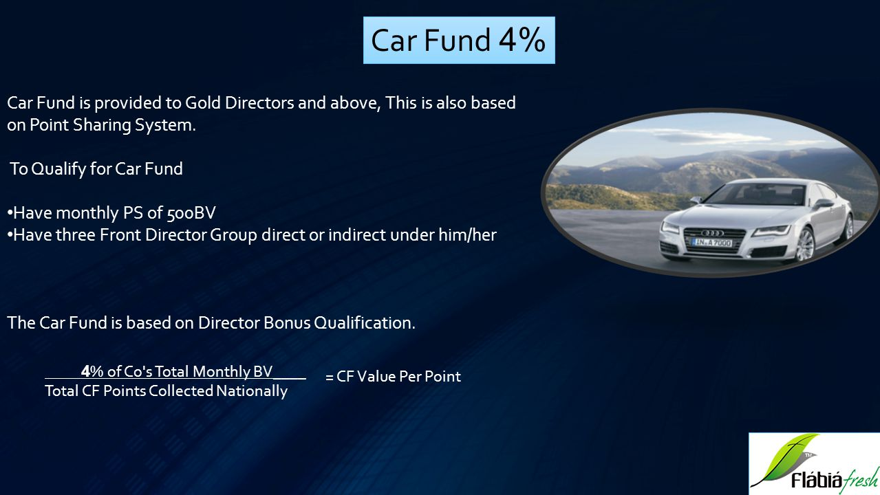 House Fund 2% Flabia Fresh Provide House Fund to Crown Directors and above.