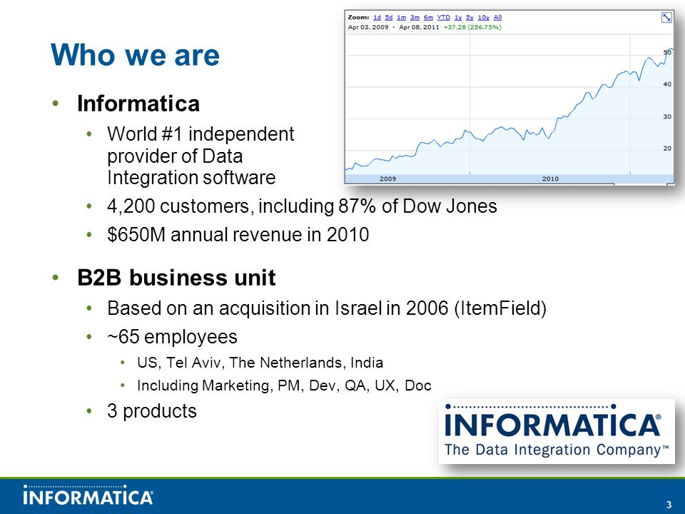 14 Data Investment over the last 6 months Chris (team member): why do we have to do support all the time.