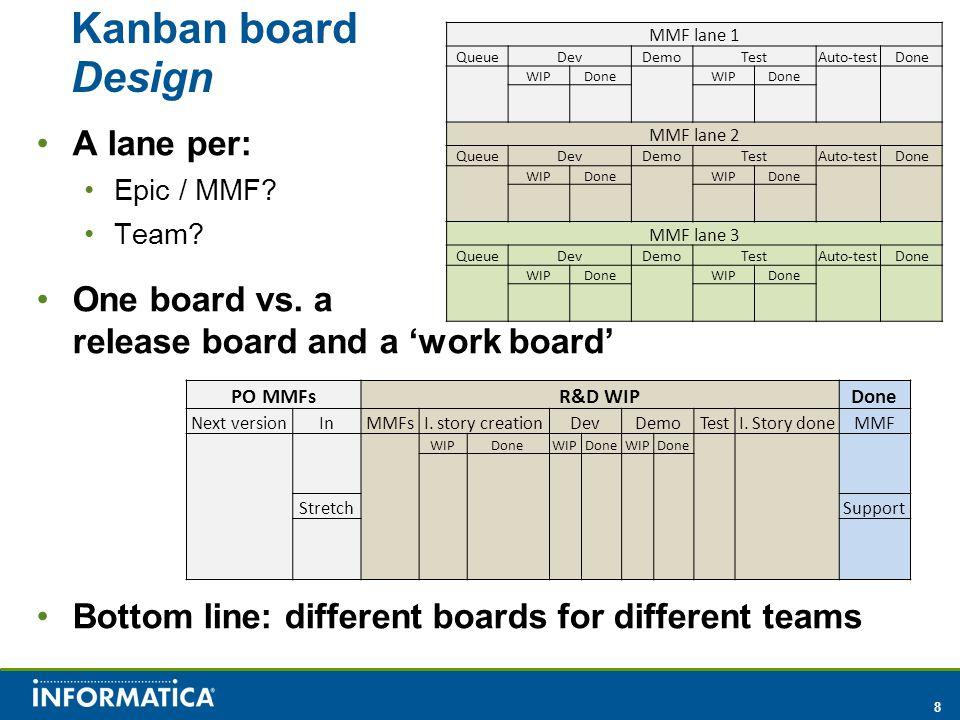 8 Kanban board Design A lane per: Epic / MMF. Team.