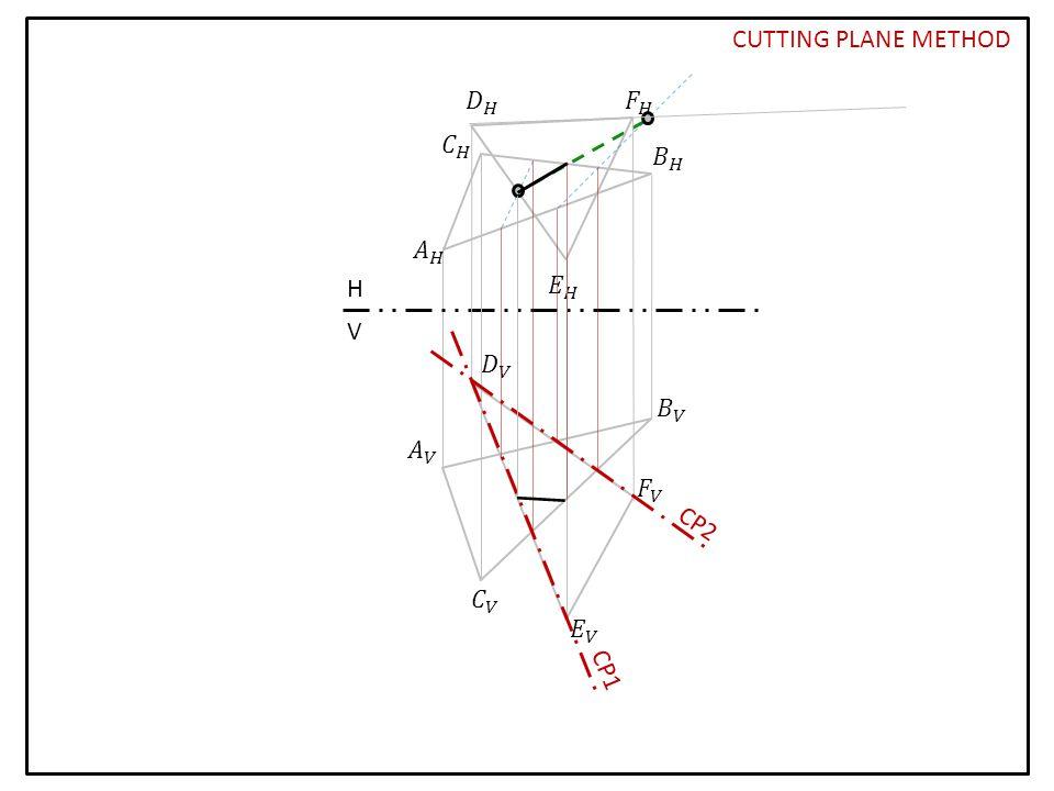H V CUTTING PLANE METHOD CP1 CP2