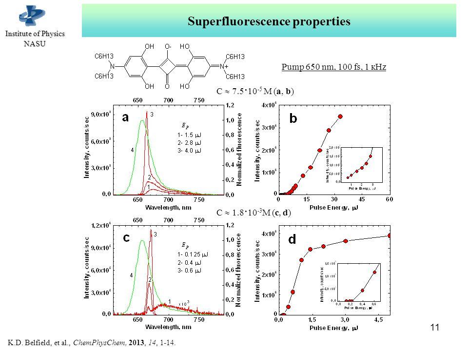 Іnstitute of Physics NASU Superfluorescence properties 11 С  7.5 · 10 -5 М (a, b) С  1.8 · 10 -3 М (c, d) Pump 650 nm, 100 fs, 1 кHz K.D.