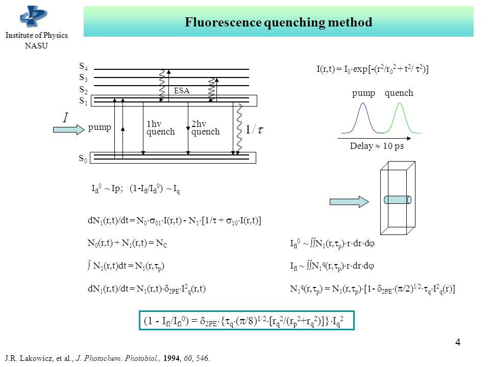 Іnstitute of Physics NASU S1S1 S0S0 S2S2 S3S3 S4S4 1hv quench pump I fl 0 ~ Ip; (1-I fl /I fl 0 ) ~ I q pumpquench I(r,t) = I 0  exp[-(r 2 /r 0 2 + t 2 /  2 )] Delay  10 ps dN 1 (r,t)/dt = N 0  01  I(r,t) - N 1  [1/  +  10  I(r,t)] N 0 (r,t) + N 1 (r,t) = N C  N 1 (r,t)dt = N 1 (r,  p ) dN 1 (r,t)/dt = N 1 (r,t)  2PE  I 2 q (r,t) (1 - I fl /I fl 0 ) =  2PE  {  q  (  /8) 1/2  [r q 2 /(r p 2 +r q 2 )]}  I q 2 I fl 0 ~  N 1 (r,  p )  r  dr  d  I fl ~  N 1 q (r,  p )  r  dr  d  N 1 q (r,  p ) = N 1 (r,  p )  [1-  2PE  (  /2) 1/2  q  I 2 q (r)] J.R.