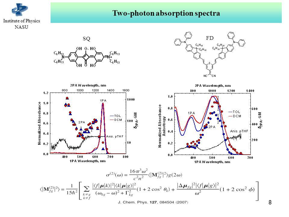 Іnstitute of Physics NASU Two-photon absorption spectra SQ FD 8