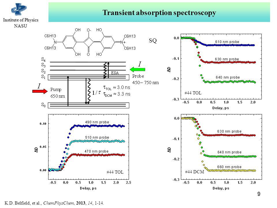 Іnstitute of Physics NASU Transient absorption spectroscopy 9 #44 TOL #44 DCM SQ K.D.