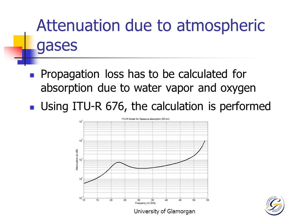 University of Glamorgan Attenuation due to atmospheric gases Propagation loss has to be calculated for absorption due to water vapor and oxygen Using ITU-R 676, the calculation is performed