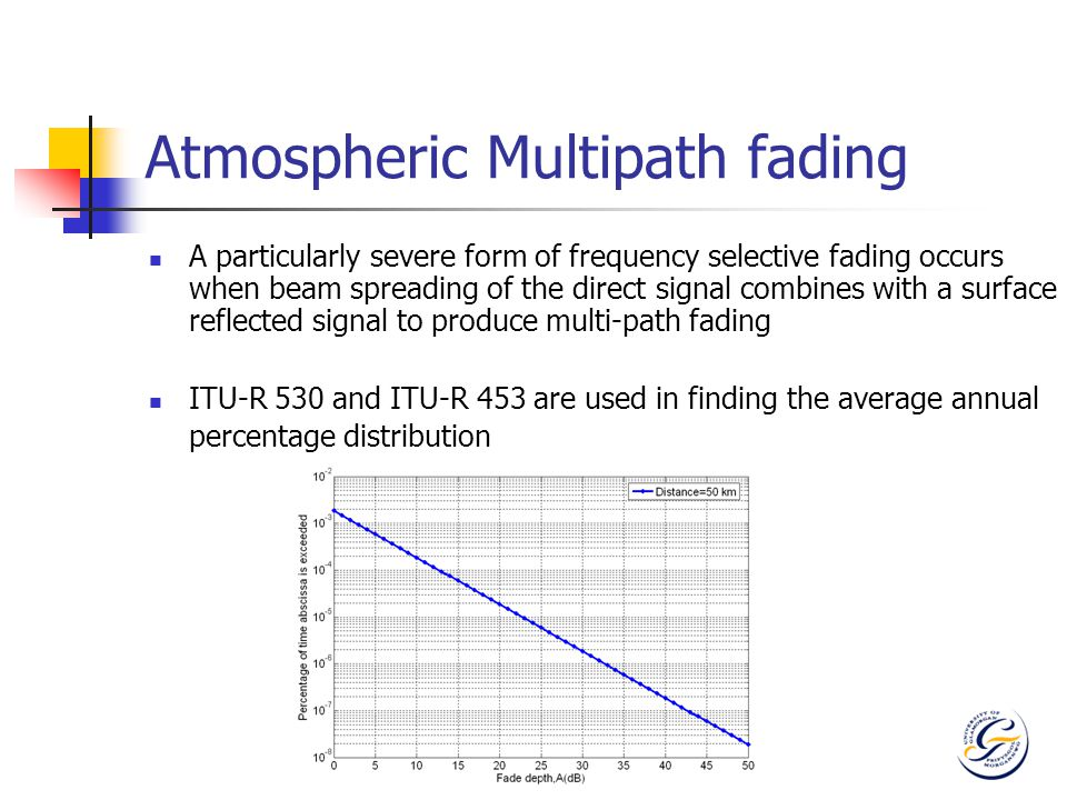 University of Glamorgan Atmospheric Multipath fading A particularly severe form of frequency selective fading occurs when beam spreading of the direct signal combines with a surface reflected signal to produce multi-path fading ITU-R 530 and ITU-R 453 are used in finding the average annual percentage distribution