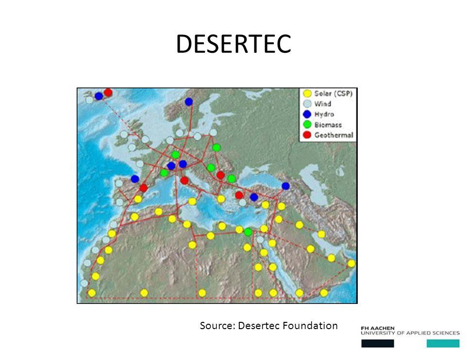 DESERTEC Source: Desertec Foundation