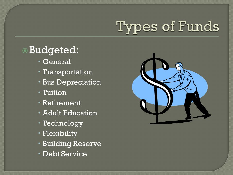  Budgeted:  General  Transportation  Bus Depreciation  Tuition  Retirement  Adult Education  Technology  Flexibility  Building Reserve  Debt Service