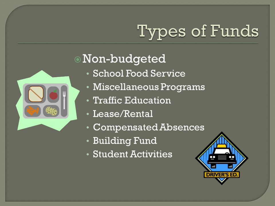  Non-budgeted School Food Service Miscellaneous Programs Traffic Education Lease/Rental Compensated Absences Building Fund Student Activities