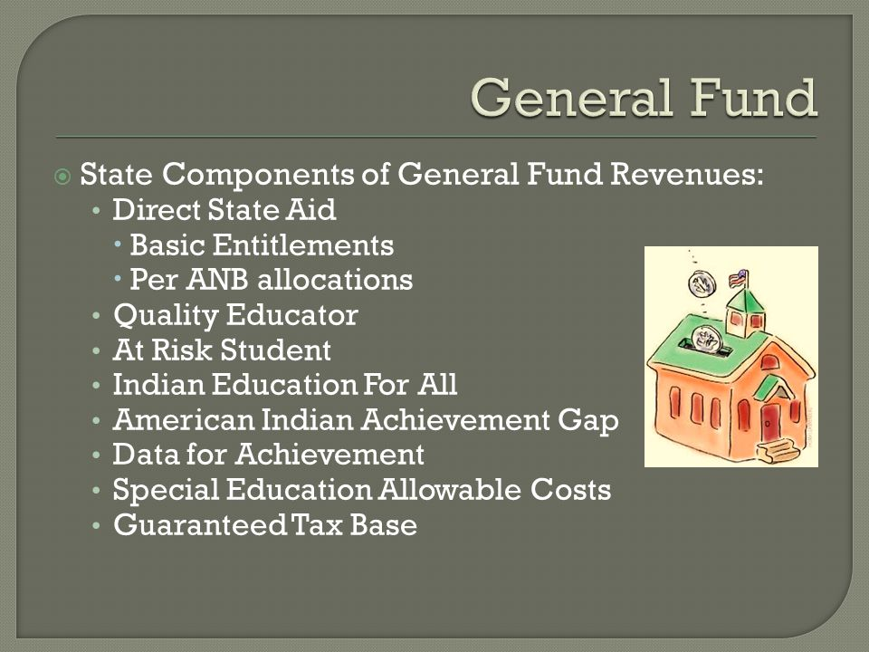  State Components of General Fund Revenues: Direct State Aid  Basic Entitlements  Per ANB allocations Quality Educator At Risk Student Indian Educa