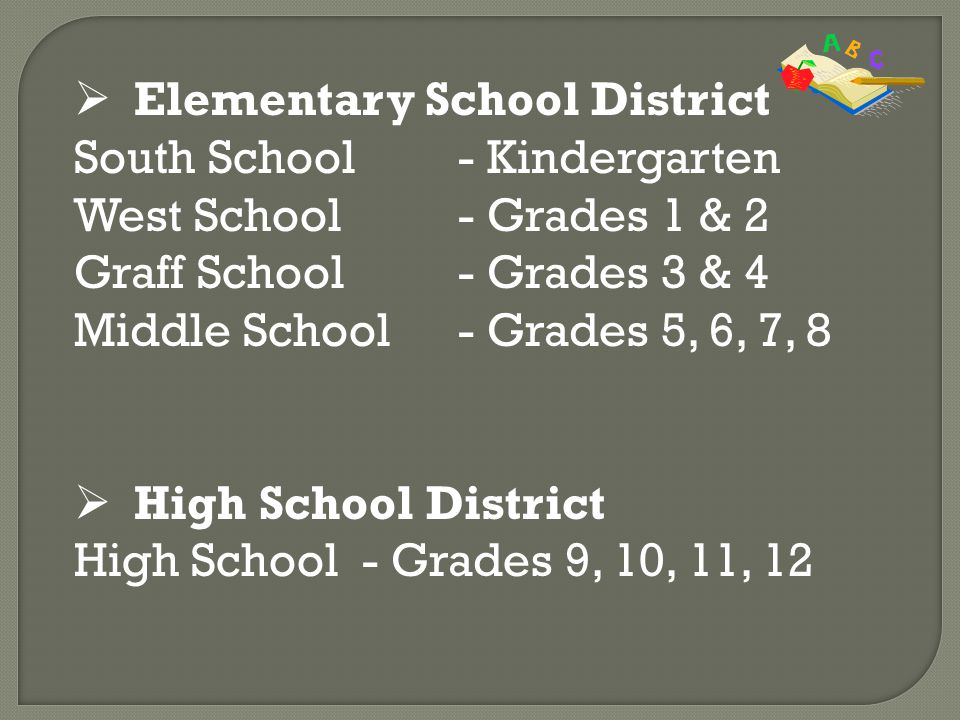  Elementary School District South School- Kindergarten West School- Grades 1 & 2 Graff School- Grades 3 & 4 Middle School- Grades 5, 6, 7, 8  High School District High School- Grades 9, 10, 11, 12