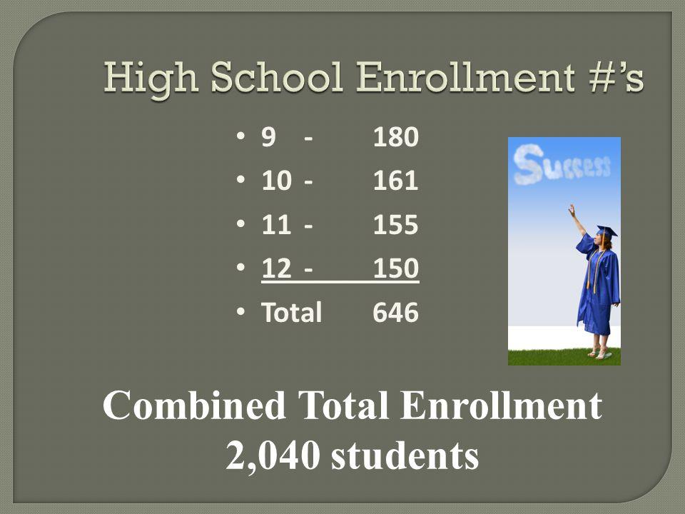 High School Enrollment #'s 9-180 10-161 11-155 12-150 Total646 Combined Total Enrollment 2,040 students