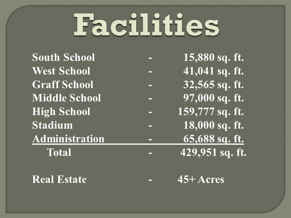 Facilities South School- 15,880 sq. ft. West School- 41,041 sq.