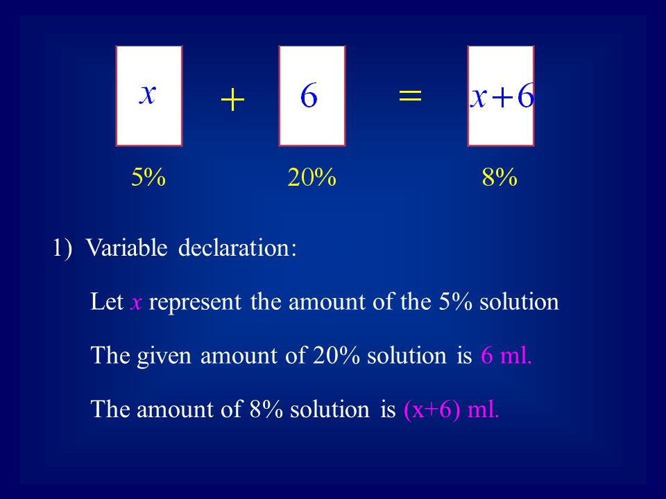 1) Variable declaration: Let x represent the amount of the 5% solution The given amount of 20% solution is 6 ml. The amount of 8% solution is (x+6) ml