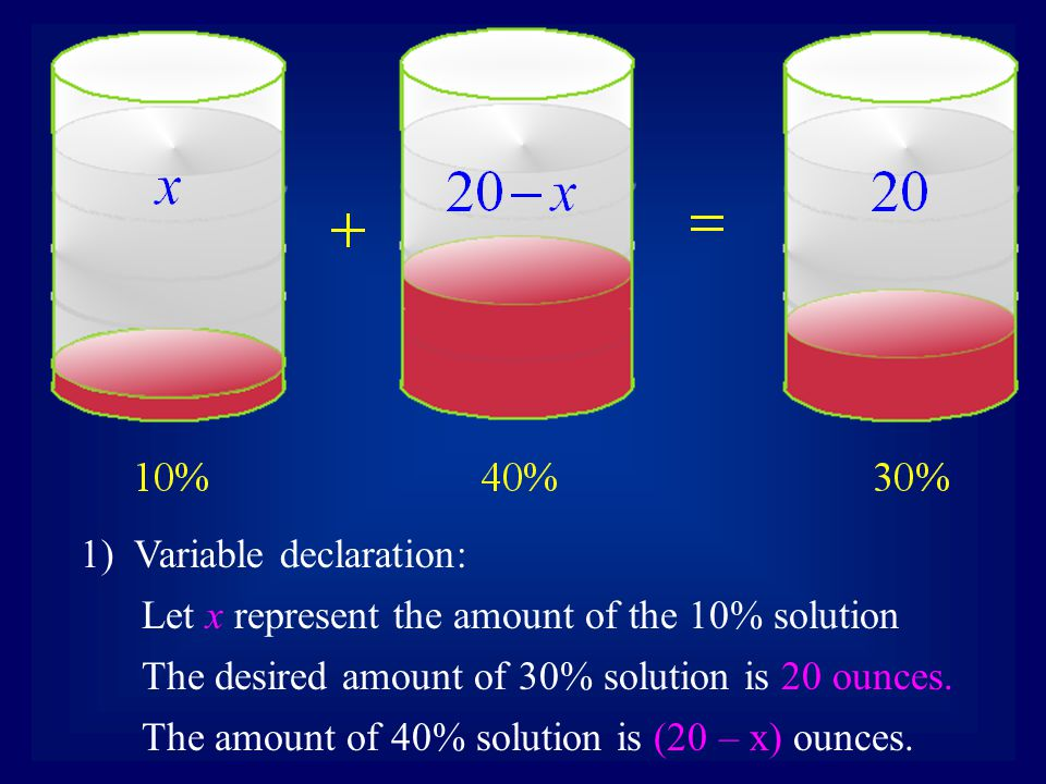 1) Variable declaration: Let x represent the amount of the 10% solution The desired amount of 30% solution is 20 ounces. The amount of 40% solution is