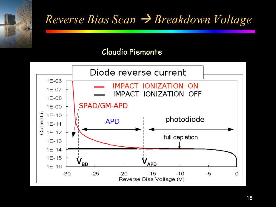 Reverse Bias Scan  Breakdown Voltage 18 Claudio Piemonte