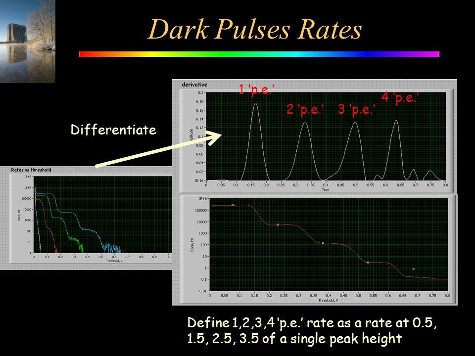 Dark Pulses Rates Differentiate Define 1,2,3,4 'p.e.' rate as a rate at 0.5, 1.5, 2.5, 3.5 of a single peak height 1 'p.e.' 2 'p.e.'3 'p.e.' 4 'p.e.'