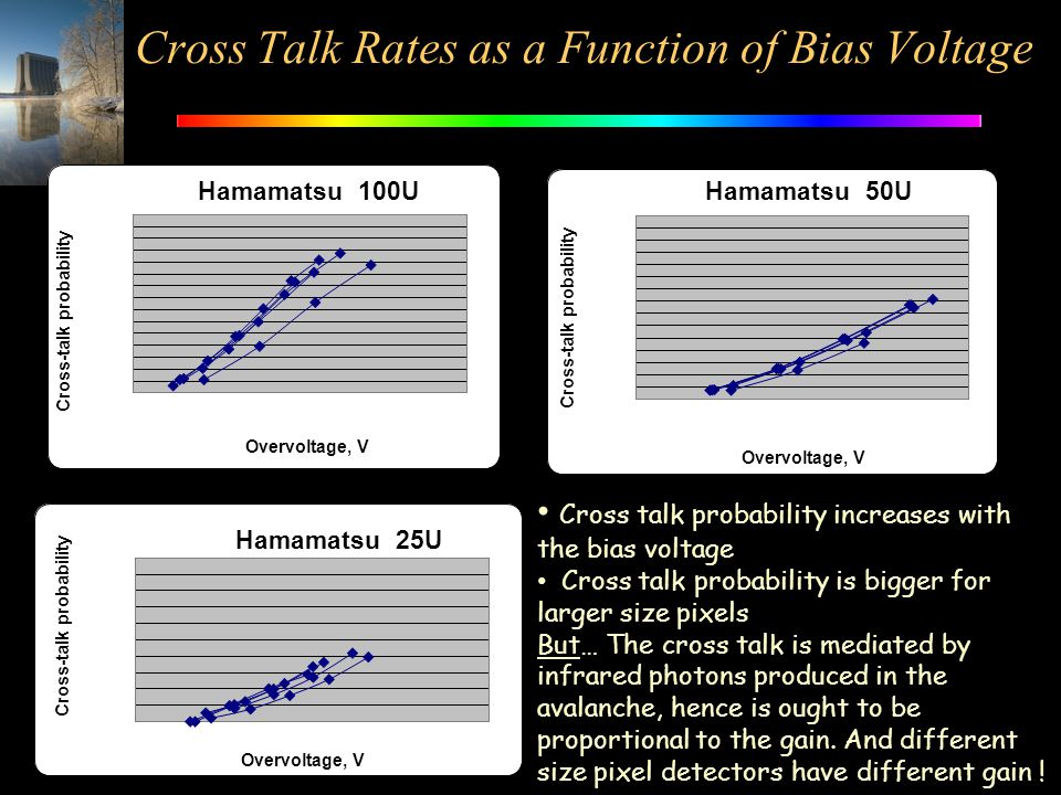 Cross Talk Rates as a Function of Bias Voltage Cross talk probability increases with the bias voltage Cross talk probability is bigger for larger size