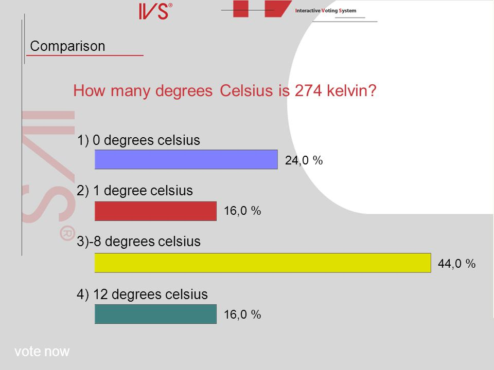 Comparison How many degrees Celsius is 274 kelvin? 1) 0 degrees celsius 2) 1 degree celsius 3)-8 degrees celsius 4) 12 degrees celsius 24,0 % 16,0 % 4