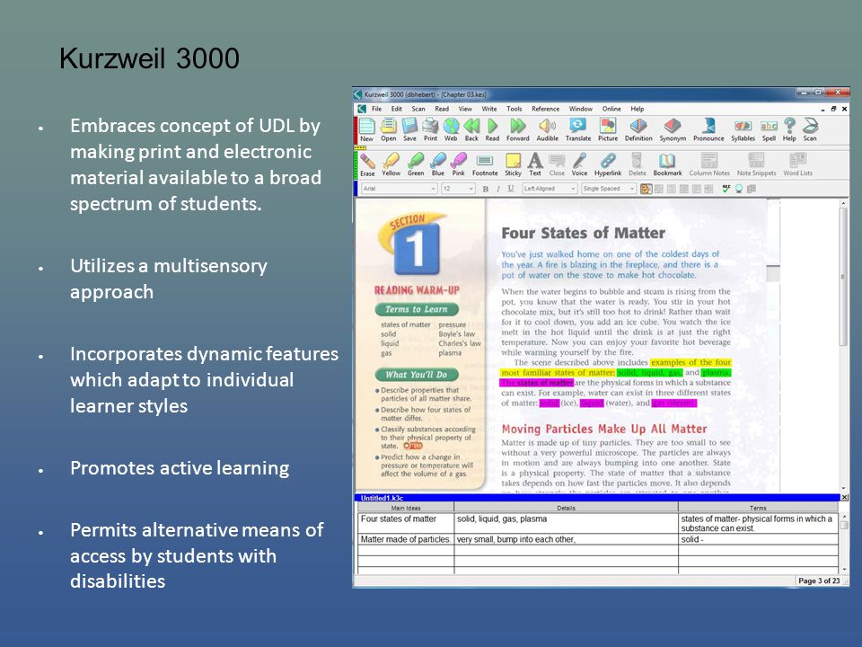 Embraces concept of UDL by making print and electronic material available to a broad spectrum of students.