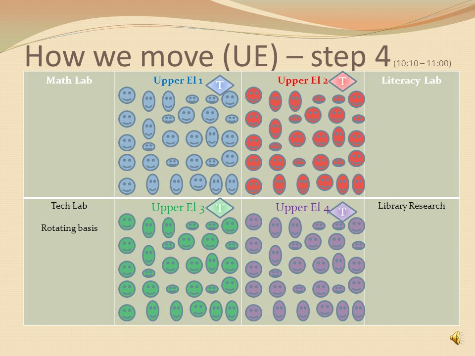 How we move (UE) – step 3 (9:20 – 10:10) Math LabUpper El 1Upper El 2Literacy Lab Specials Upper El 3Upper El 4 Specials T T T T