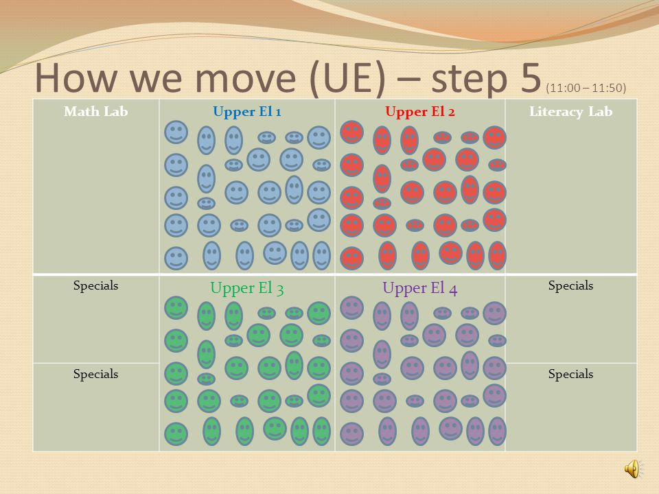 How we move (UE) – step 4 (10:10 – 11:00) Math LabUpper El 1Upper El 2Literacy Lab Tech Lab Rotating basis Upper El 3Upper El 4 Library Research T T T T