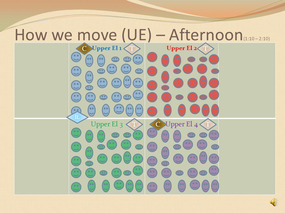 How we move (UE) – step 6 (12:00 – 1:10) Hoppers Upper El 1Upper El 2 Upper El 3Upper El 4 Hoppers P P Playground Lunch