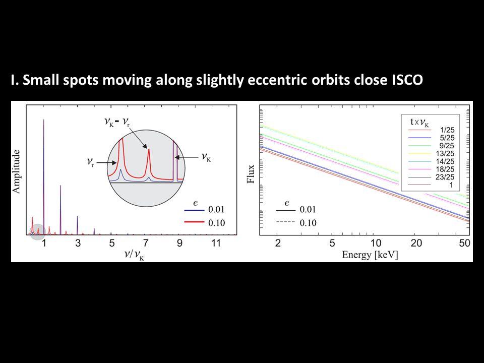 I. Small spots moving along slightly eccentric orbits close ISCO