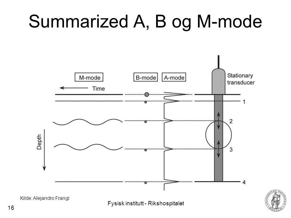 Fysisk institutt - Rikshospitalet 16 Summarized A, B og M-mode Kilde: Alejandro Frangi
