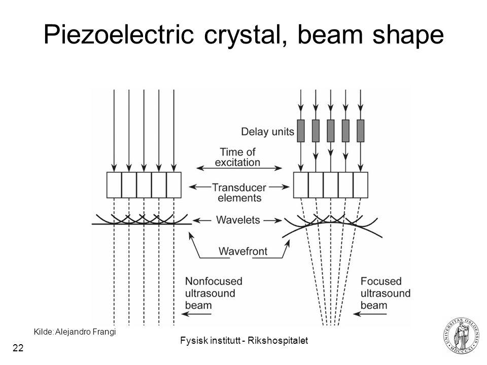 Fysisk institutt - Rikshospitalet 22 Piezoelectric crystal, beam shape Kilde: Alejandro Frangi