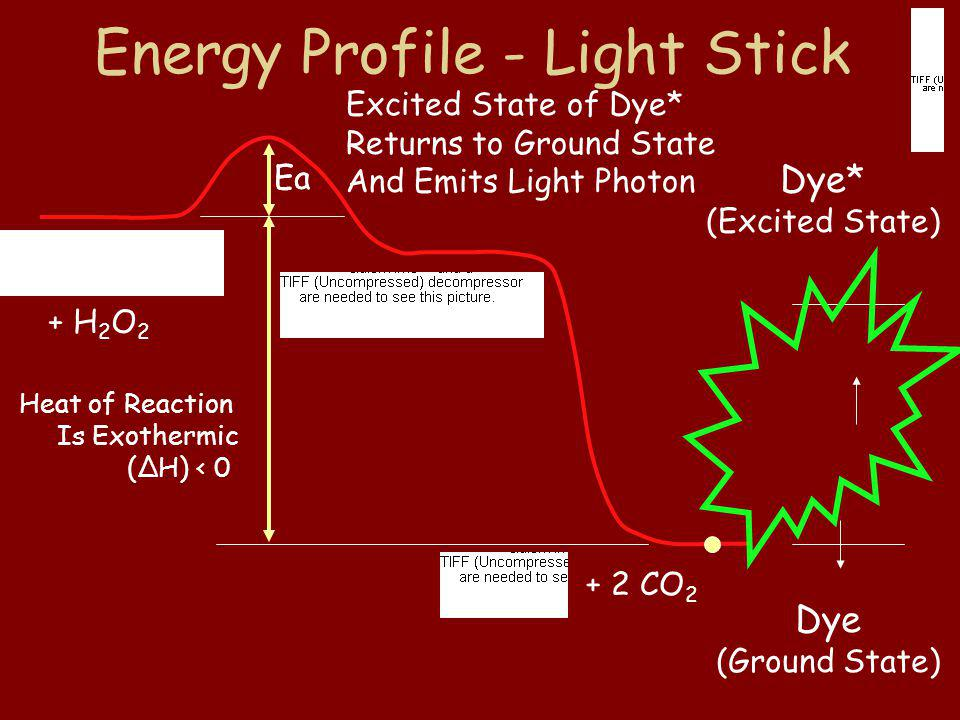 Engineering the Light Stick:
