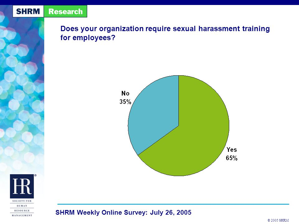 © 2005 SHRM SHRM Weekly Online Survey: July 26, 2005 Does your organization require sexual harassment training for employees