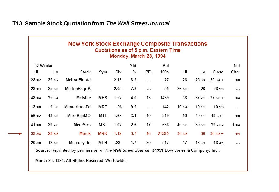 New York Stock Exchange Composite Transactions Quotations as of 5 p.m.