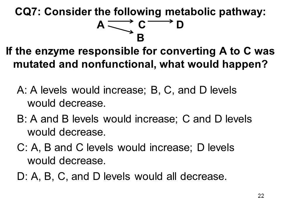 CQ7: Consider the following metabolic pathway: A C D B If the enzyme responsible for converting A to C was mutated and nonfunctional, what would happen.