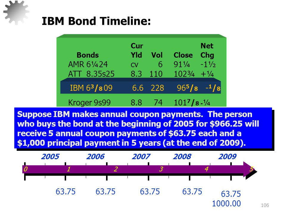 107 Compute the Value for the IBM Bond given that you require an 8% return on your investment.