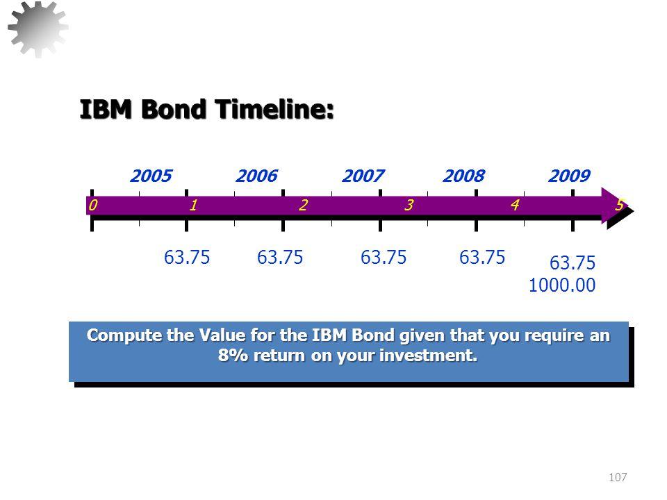 108 $63.75 Annuity for 5 years V B = (INT x PVIFA k,n ) + (M x PVIF k,n ) $1000 Lump Sum in 5 years 0 1 2 3 4 5 2005 2006 2007 2008 2009 63.75 1000.00 IBM Bond Timeline: