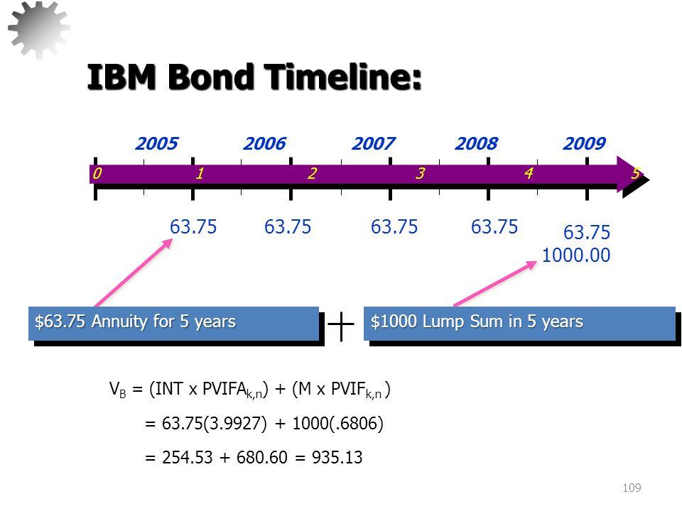 110.01 rounding difference NI/YRPVPMTFV –935.12 5 8 .