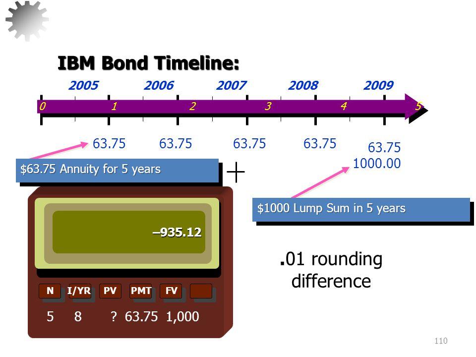 111 Most Bonds Pay Interest Semi-Annually: e.g.