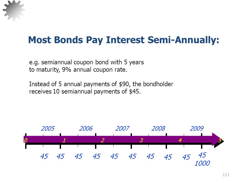 112 Compute the value of the bond given that you require a 10% return on your investment.