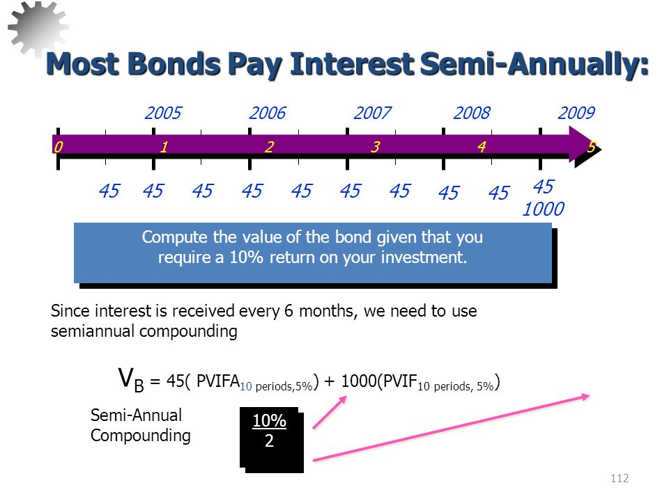113 Most Bonds Pay Interest Semi-Annually: = 45(7.7217) + 1000(.6139) = 347.48 + 613.90 = 961.38 Compute the value of the bond given that you require a 10% return on your investment.