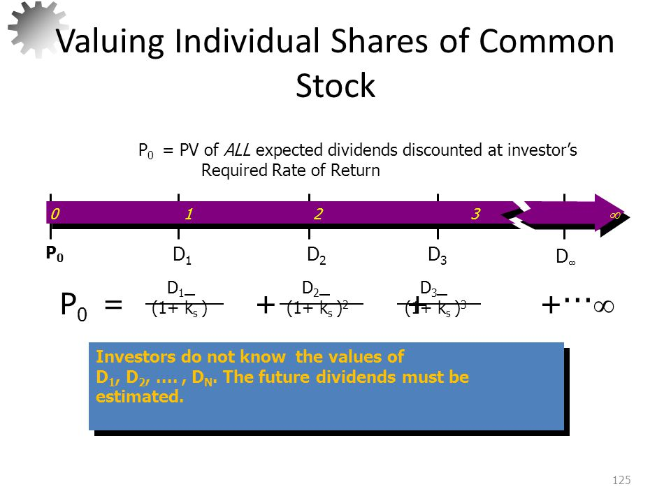 Constant Growth Dividend Model 126 Assume that dividends grow at a constant rate (g).