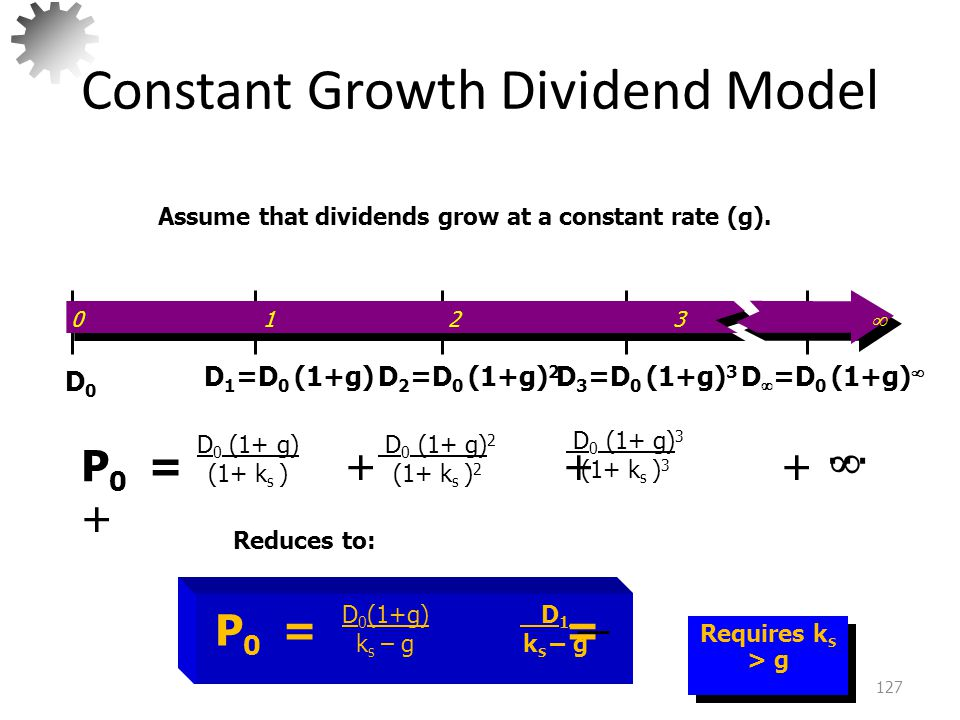 Constant Growth Dividend Model 128 P 0 = = $30.50 1.14(1+.07).11 –.07 What is the value of a share of common stock if the most recently paid dividend (D 0 ) was $1.14 per share and dividends are expected to grow at a rate of 7%.