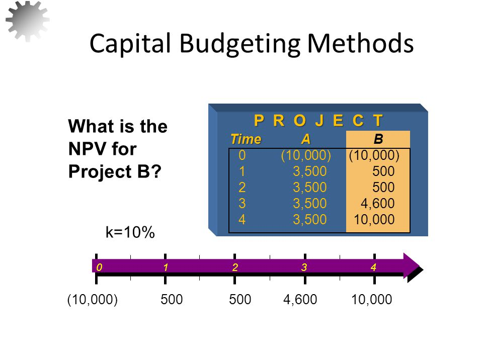 455 $500 (1.10) 1 What is the NPV for Project B.