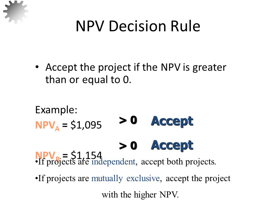IRR (Internal Rate of Return) – IRR is the discount rate that forces the NPV to equal zero.