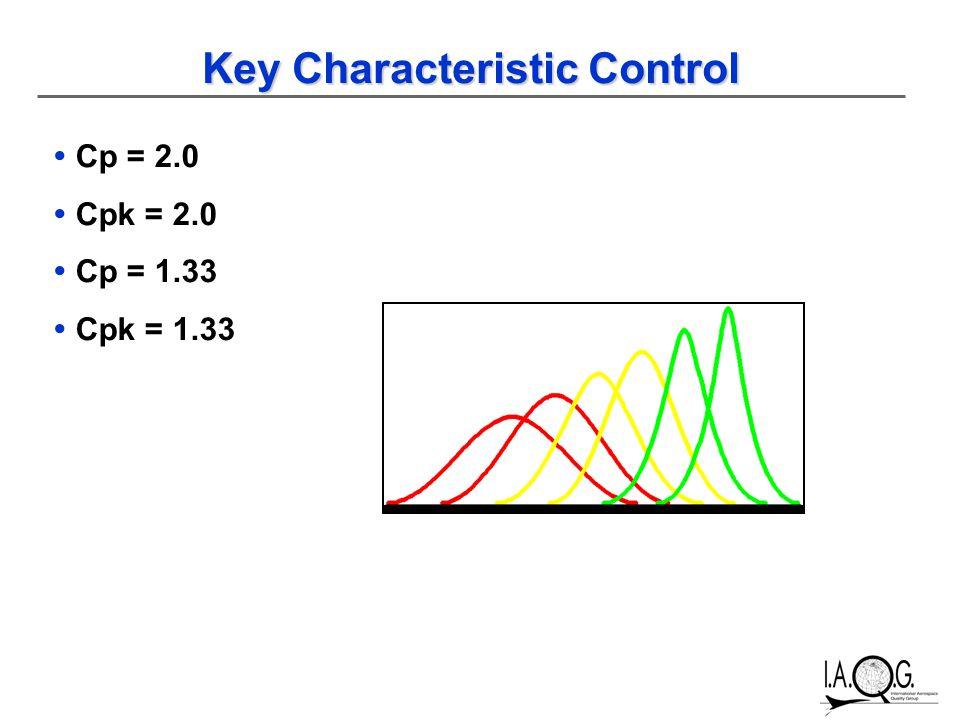 Key Characteristic Control  Cp = 2.0  Cpk = 2.0  Cp = 1.33  Cpk = 1.33
