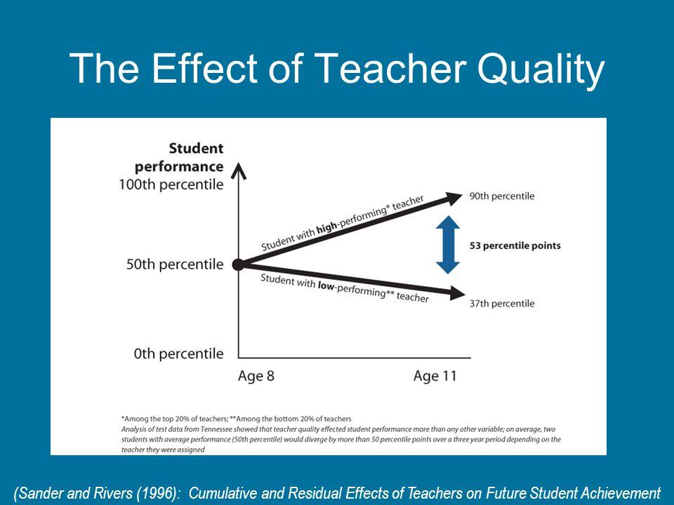How long before a teacher earns tenure? NJ
