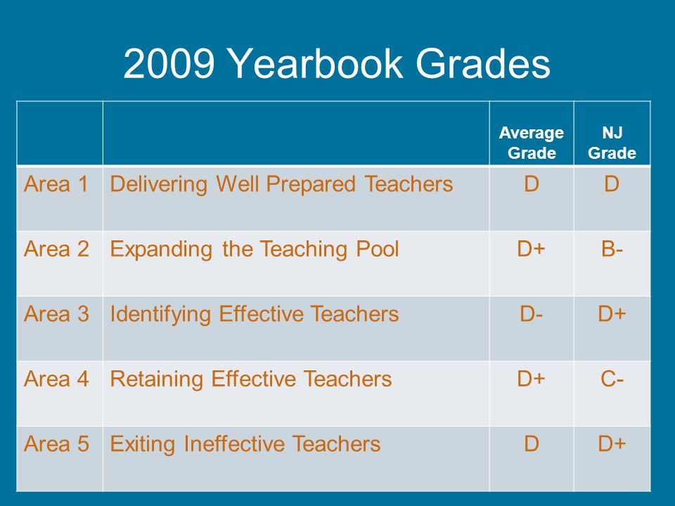 2010 Yearbook Update Highlight state progress and offer blueprint for reform.