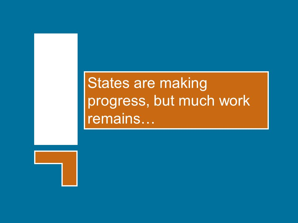 States are making progress, but much work remains…