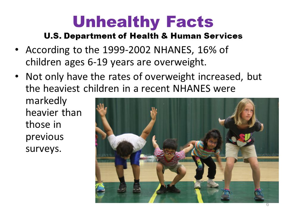Unhealthy Facts U.S.